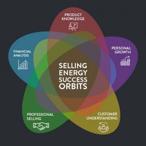 Sales Training Workshops and Selling Energy Success Orbits